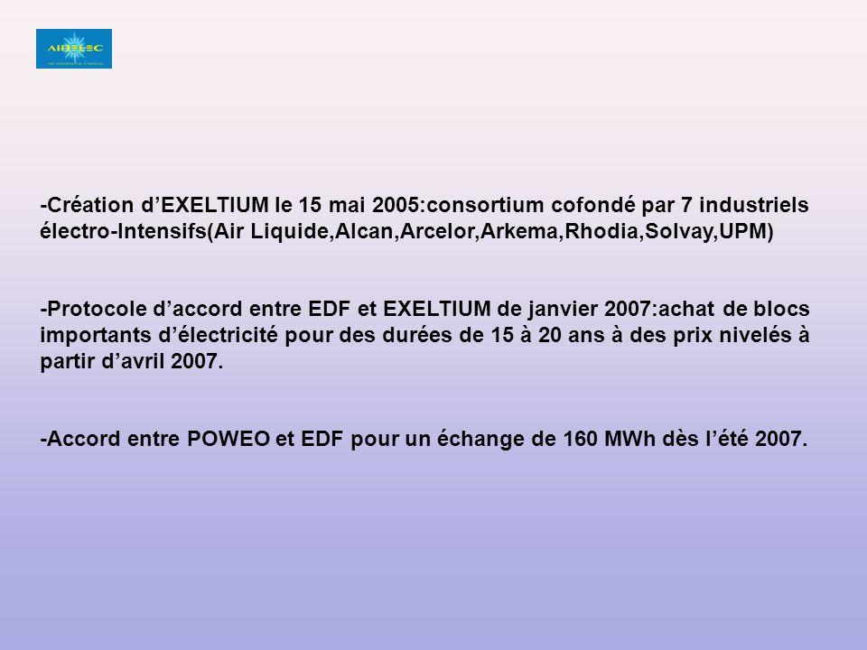 -Création d'EXELTIUM le 15 mai 2005:consortium cofondé par 7 industriels