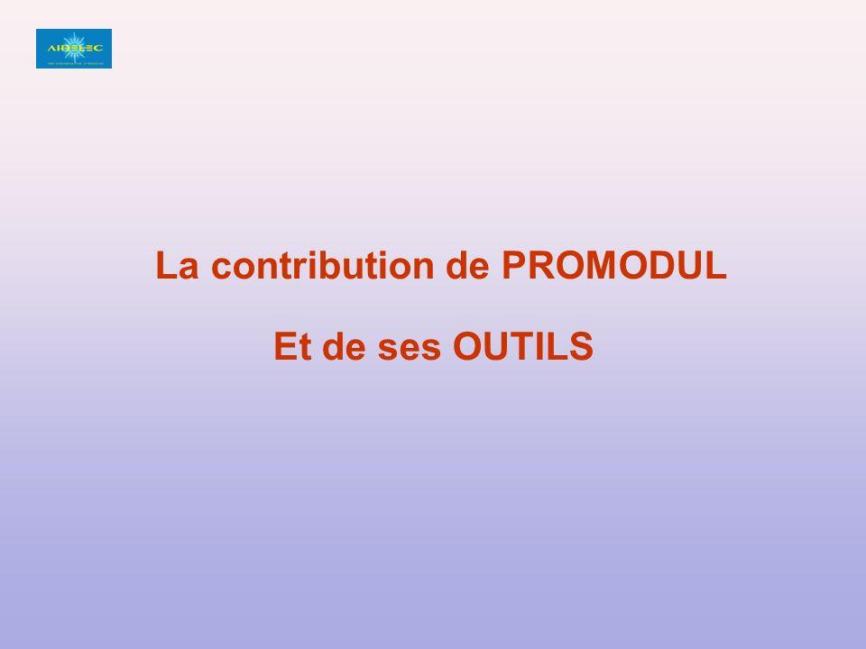 La contribution de PROMODUL
