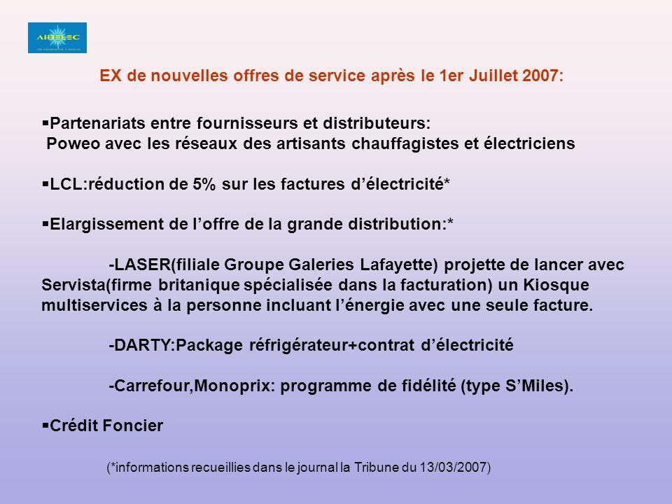 EX de nouvelles offres de service après le 1er Juillet 2007: