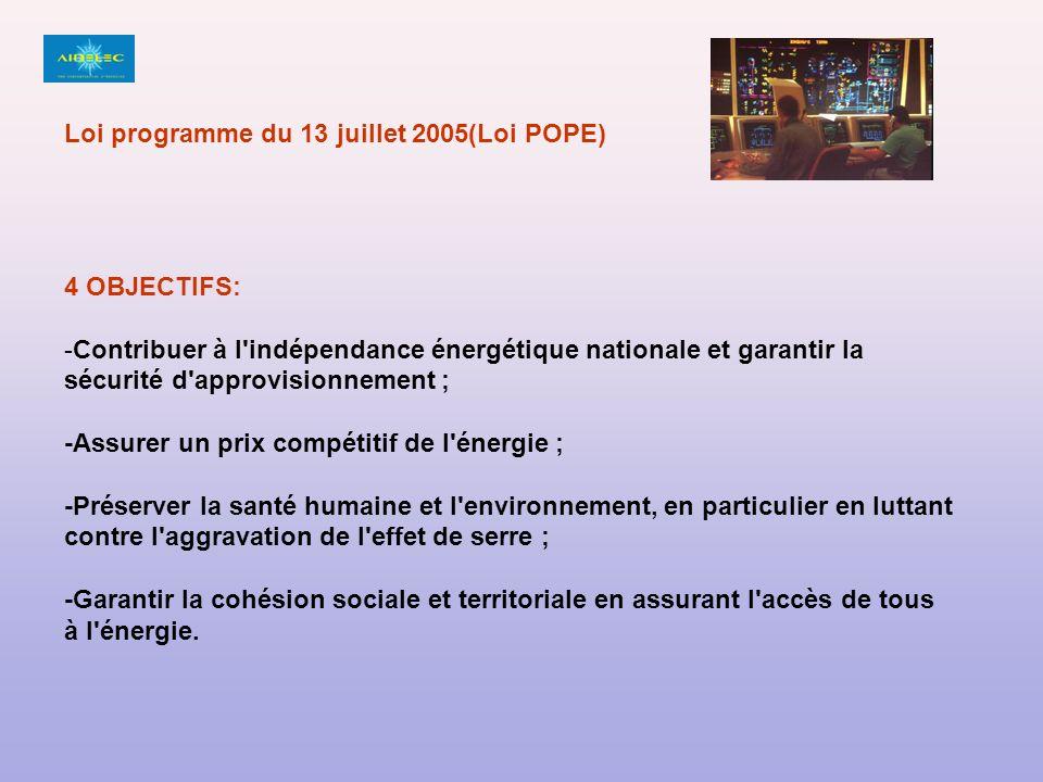 Loi programme du 13 juillet 2005(Loi POPE)