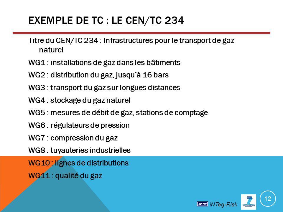 EXEMPLE DE TC : LE CEN/TC 234