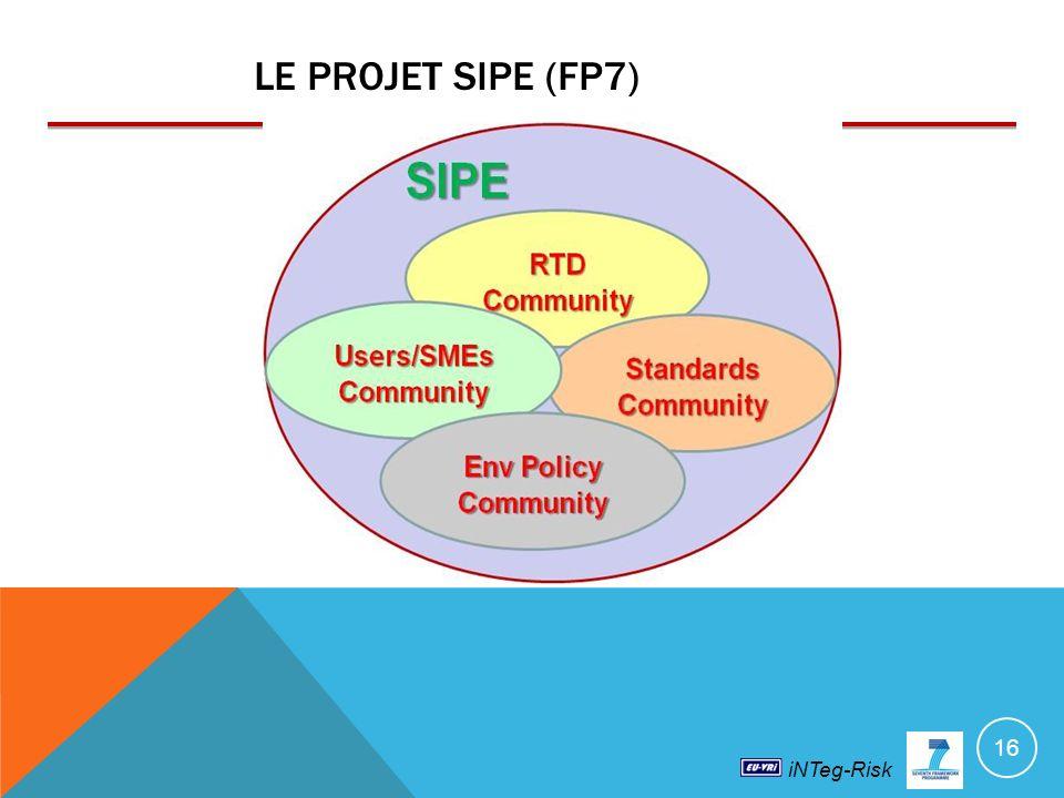 3/30/2017 LE PROJET SIPE (FP7) 16