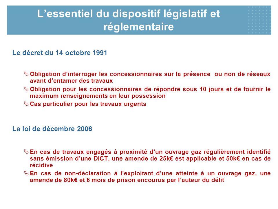 L'essentiel du dispositif législatif et réglementaire