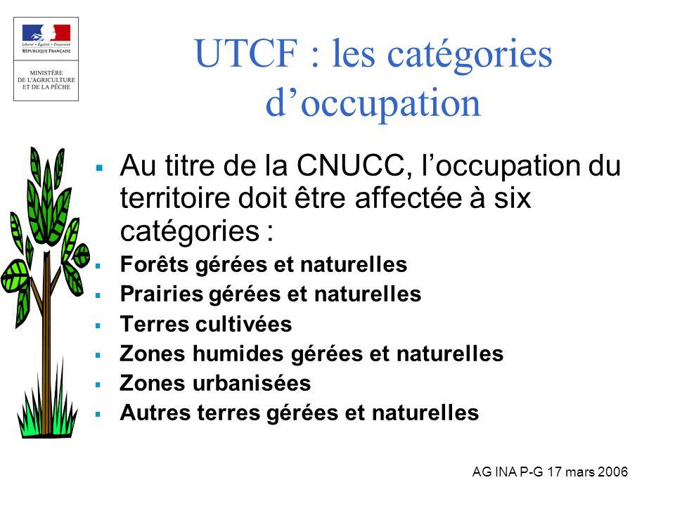UTCF : les catégories d'occupation
