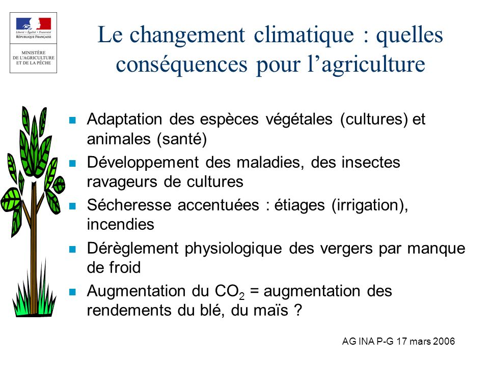 Le changement climatique : quelles conséquences pour l'agriculture