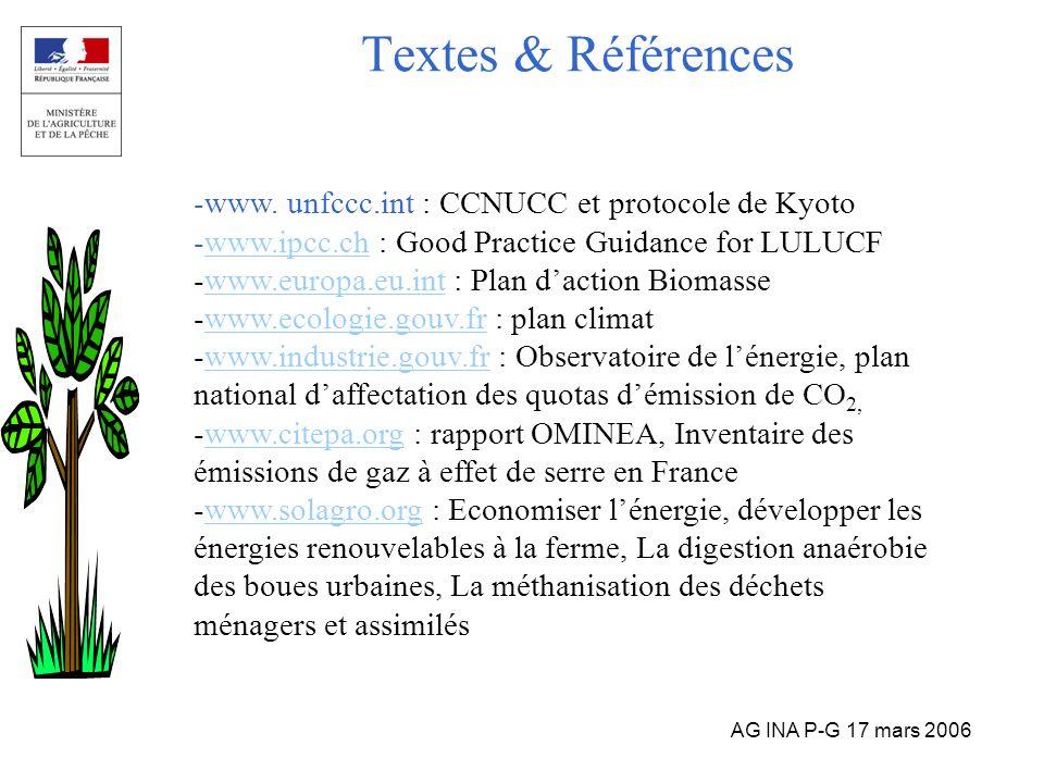 Textes & Références www. unfccc.int : CCNUCC et protocole de Kyoto