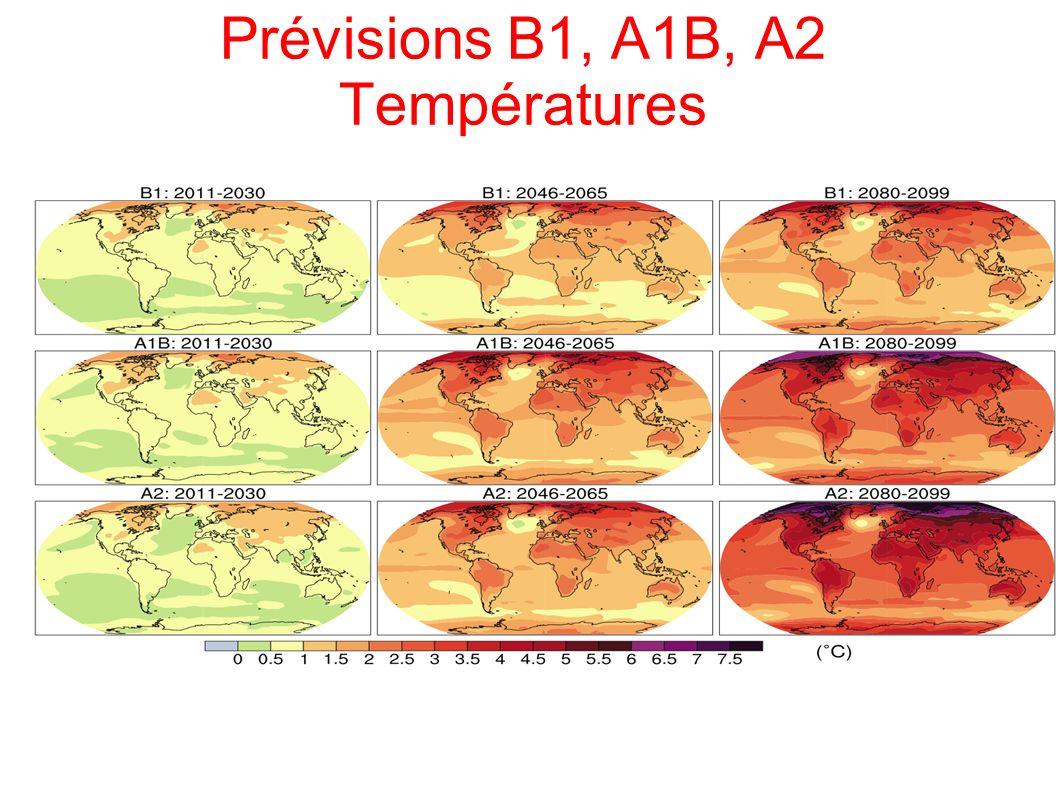 Prévisions B1, A1B, A2 Températures