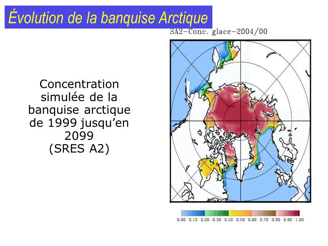 Évolution de la banquise Arctique