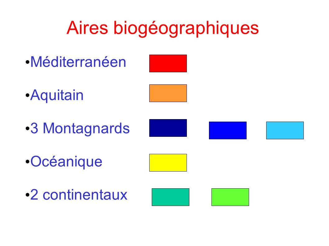 Aires biogéographiques