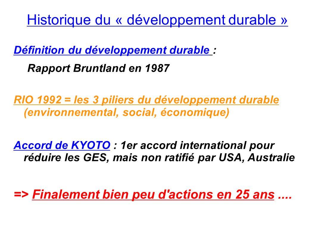 Historique du « développement durable »