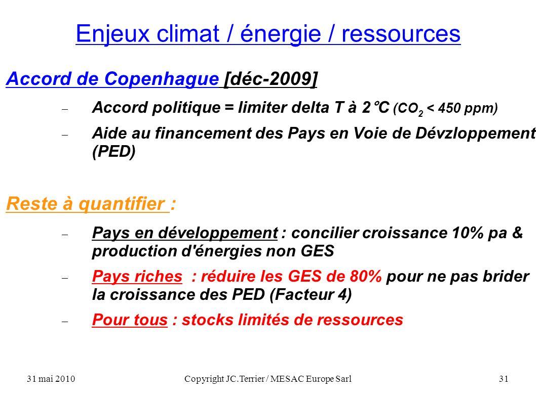 Enjeux climat / énergie / ressources