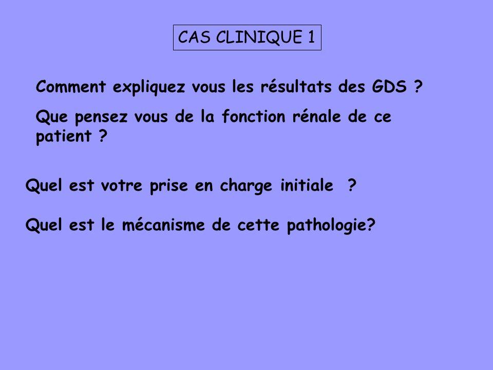 CAS CLINIQUE 1 Comment expliquez vous les résultats des GDS Que pensez vous de la fonction rénale de ce patient