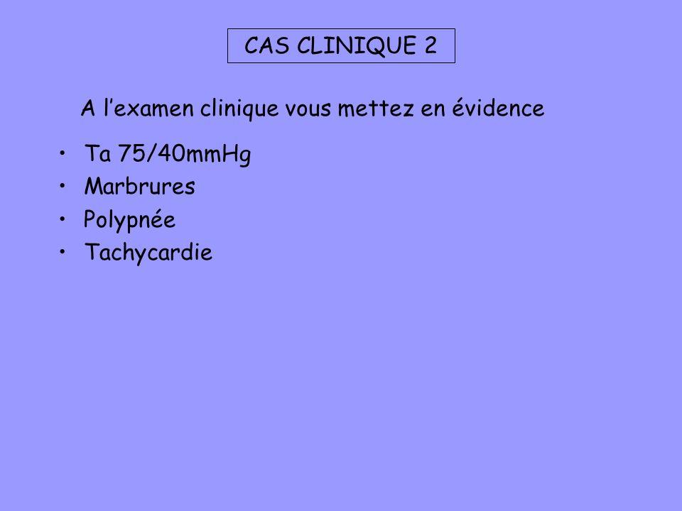 CAS CLINIQUE 2 A l'examen clinique vous mettez en évidence.