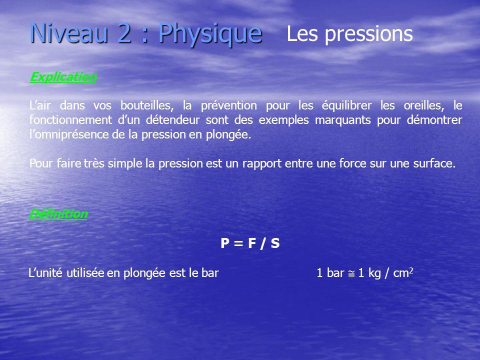 Niveau 2 : Physique Les pressions Explication