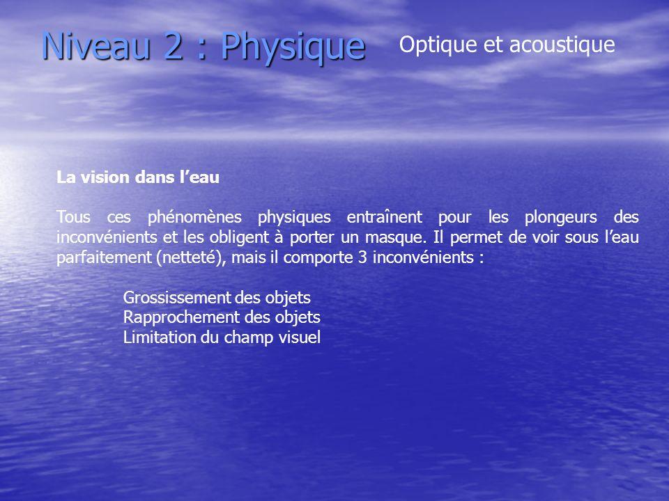 Niveau 2 : Physique Optique et acoustique La vision dans l'eau