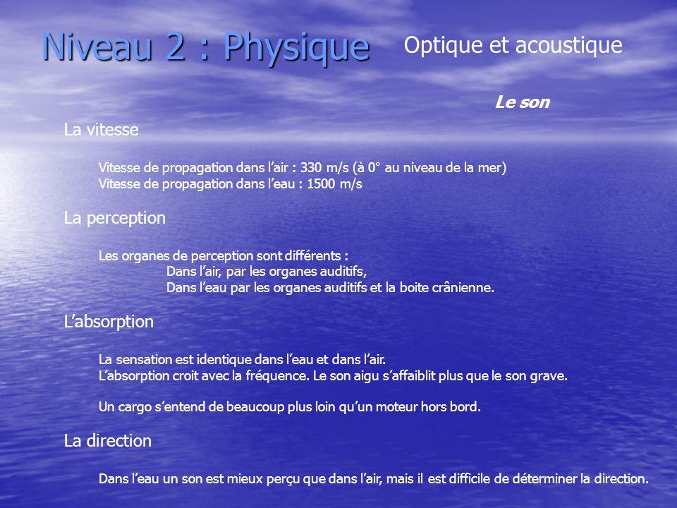 Niveau 2 : Physique Optique et acoustique Le son La vitesse