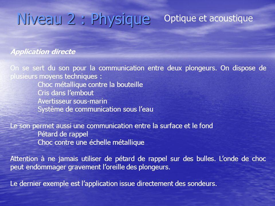 Niveau 2 : Physique Optique et acoustique Application directe