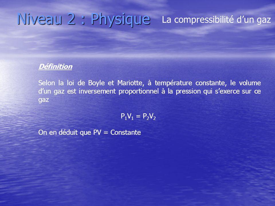 Niveau 2 : Physique La compressibilité d'un gaz Définition