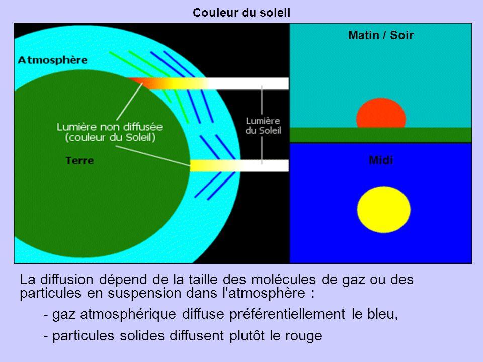 - gaz atmosphérique diffuse préférentiellement le bleu,