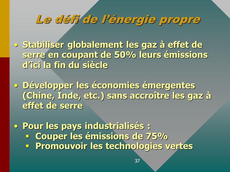 Le défi de l'énergie propre