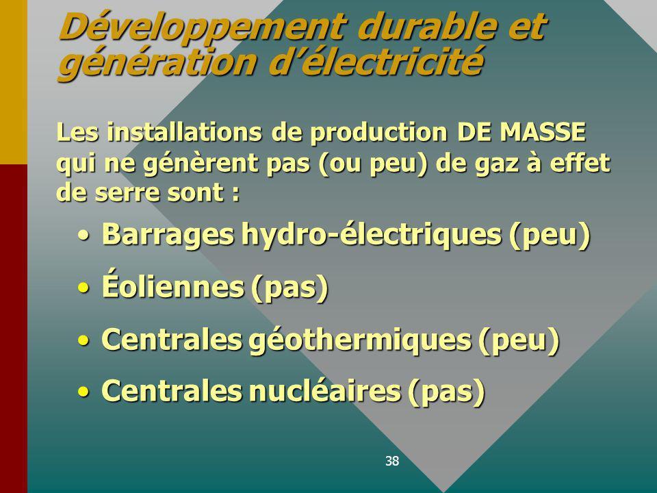 Développement durable et génération d'électricité
