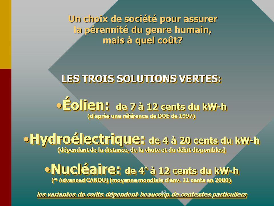 Éolien: de 7 à 12 cents du kW-h