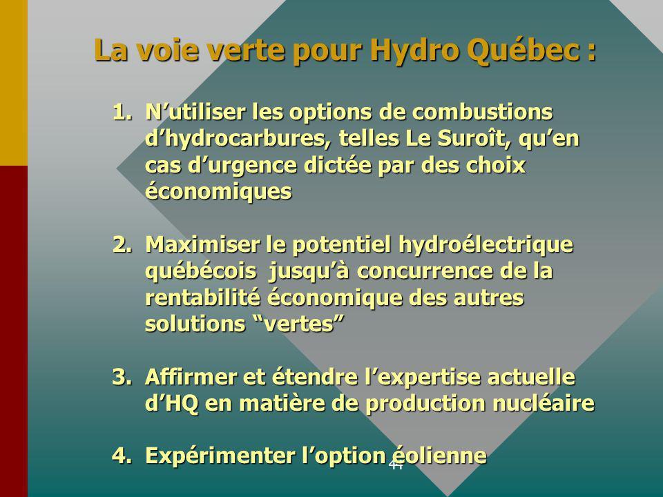 La voie verte pour Hydro Québec :
