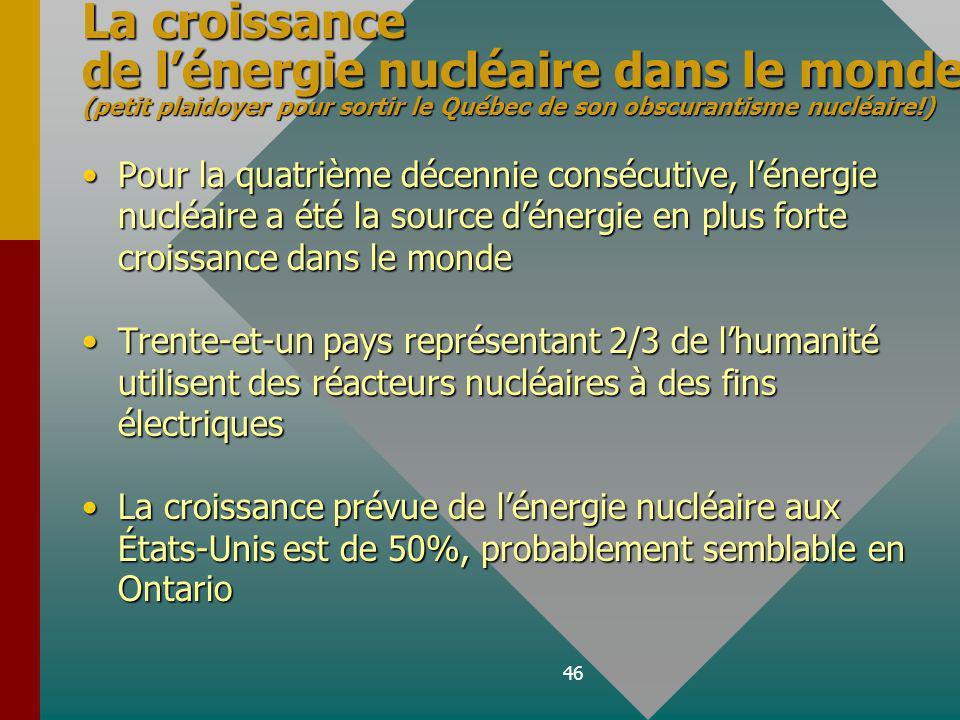 La croissance de l'énergie nucléaire dans le monde (petit plaidoyer pour sortir le Québec de son obscurantisme nucléaire!)