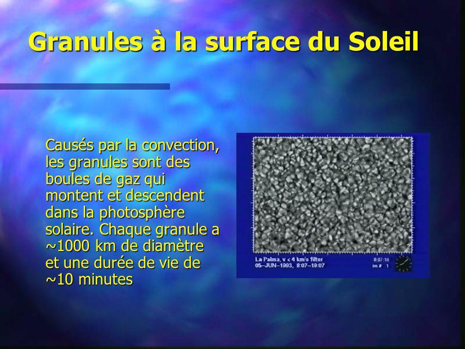 Granules à la surface du Soleil