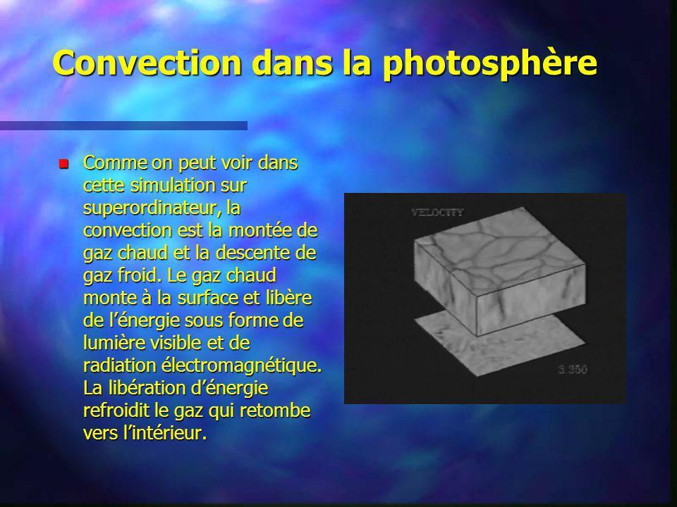 Convection dans la photosphère