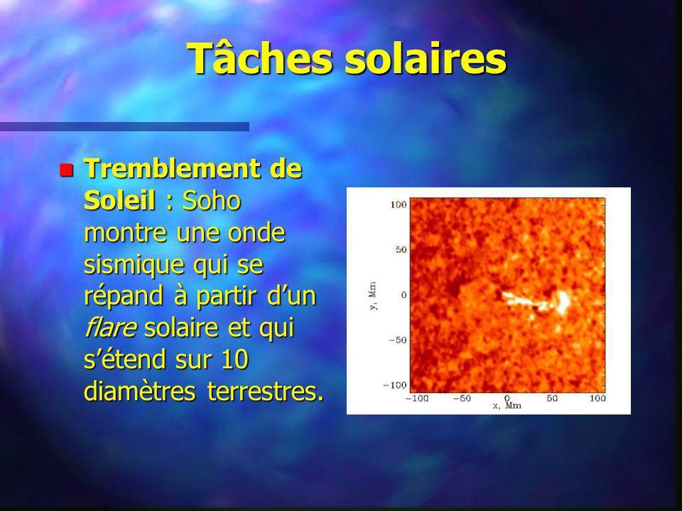 Tâches solaires