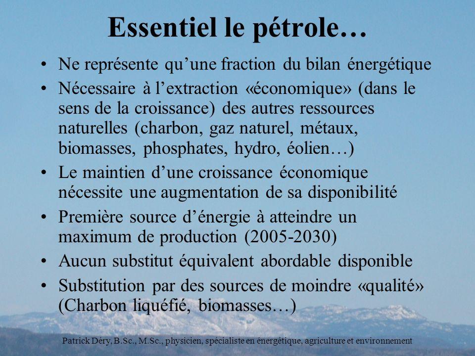 Essentiel le pétrole… Ne représente qu'une fraction du bilan énergétique.