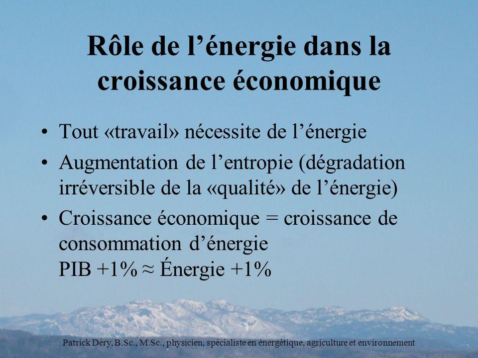 Rôle de l'énergie dans la croissance économique