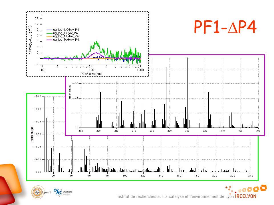 PF1-DP4