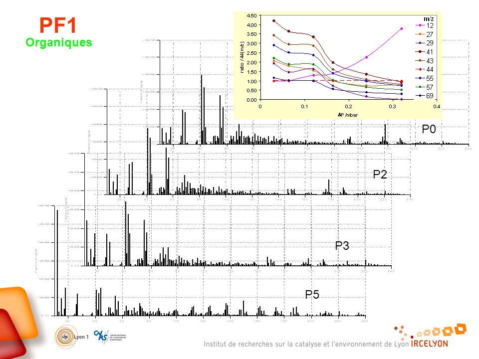 PF1 Organiques P0 P2 P3 P5