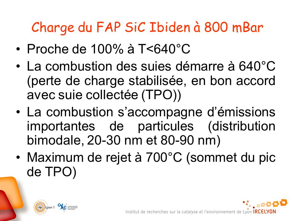 Charge du FAP SiC Ibiden à 800 mBar