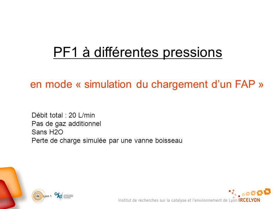 PF1 à différentes pressions