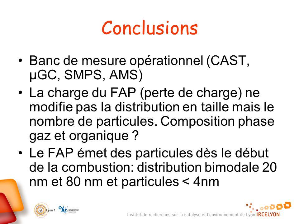 Conclusions Banc de mesure opérationnel (CAST, µGC, SMPS, AMS)