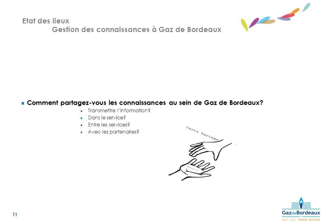 Etat des lieux Gestion des connaissances à Gaz de Bordeaux