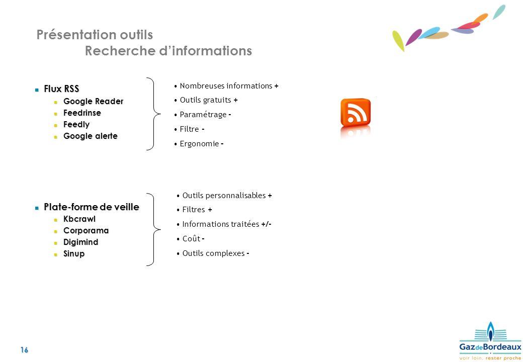 Présentation outils Recherche d'informations