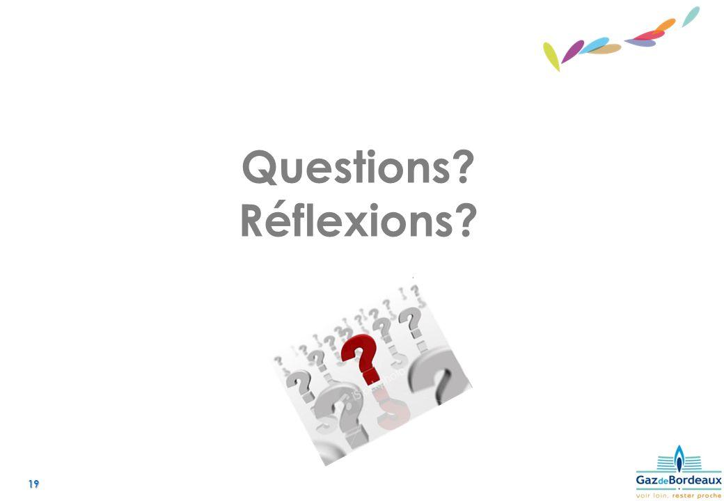 Questions Réflexions