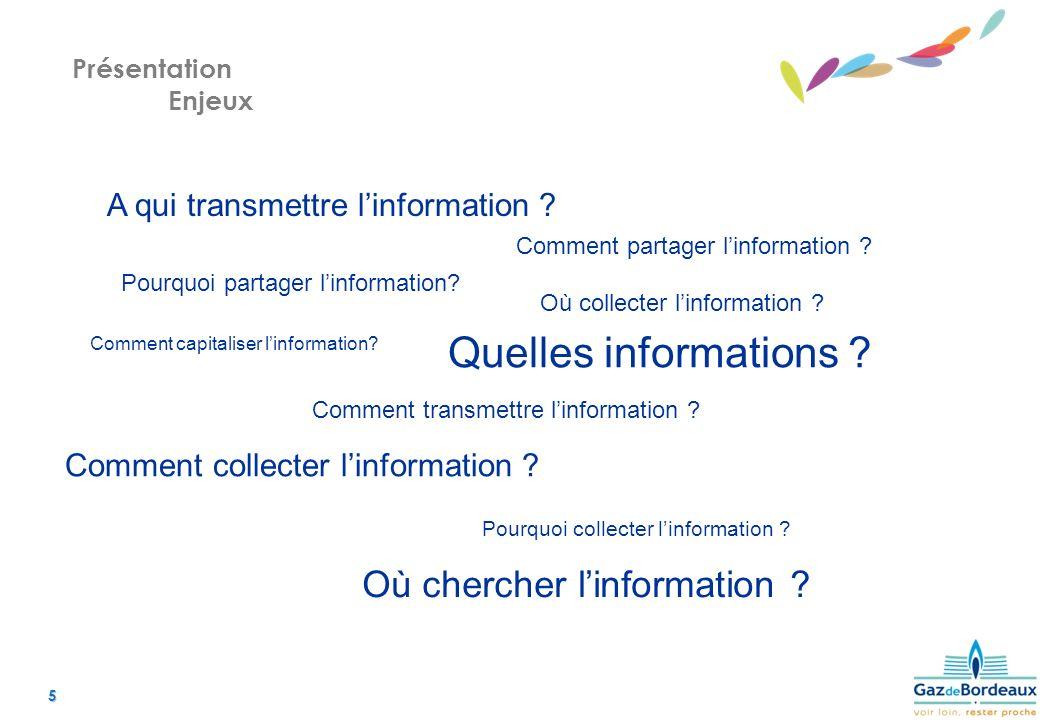 Quelles informations Où chercher l'information
