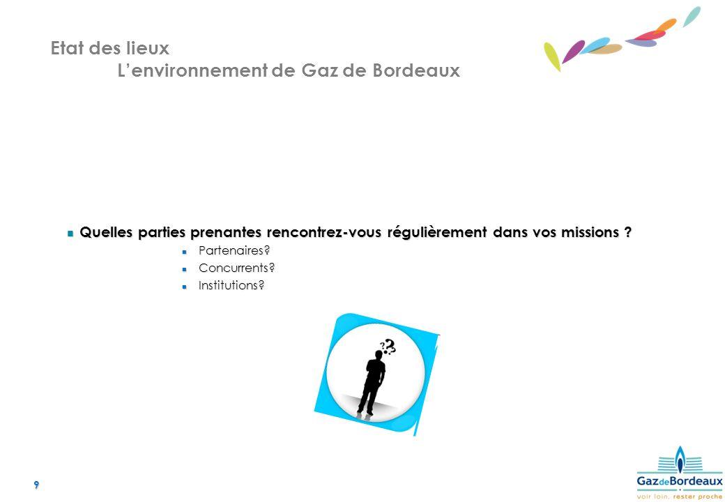 Etat des lieux L'environnement de Gaz de Bordeaux