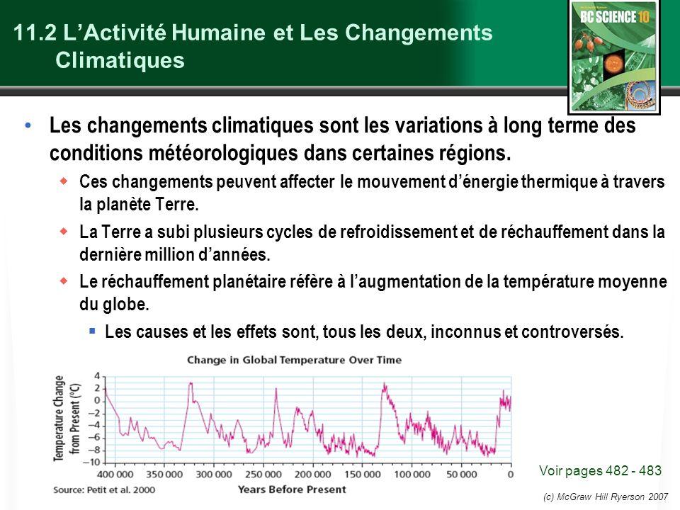 11.2 L'Activité Humaine et Les Changements Climatiques