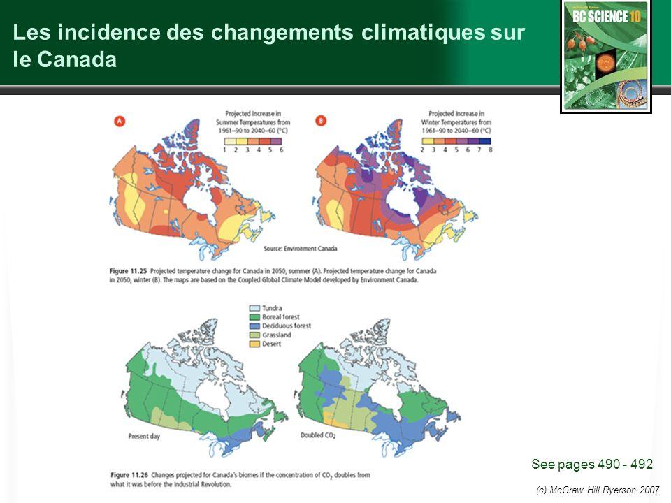 Les incidence des changements climatiques sur le Canada