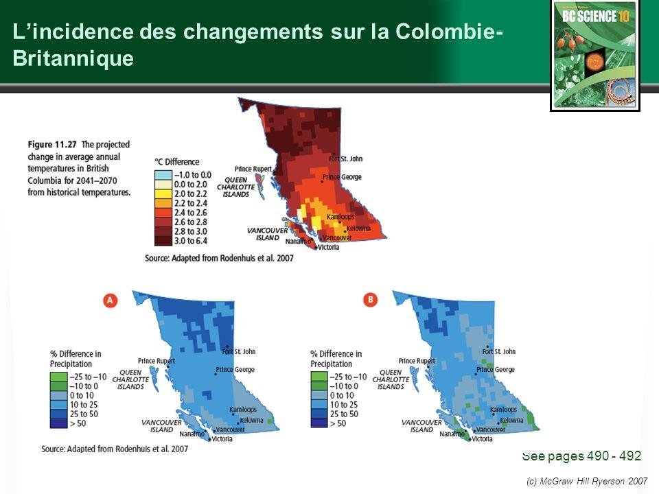 L'incidence des changements sur la Colombie-Britannique