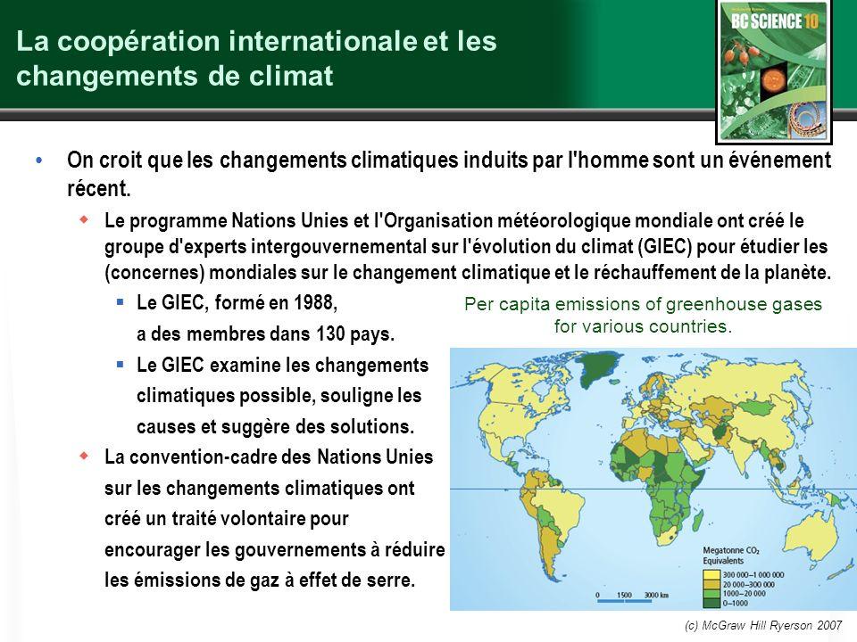 La coopération internationale et les changements de climat