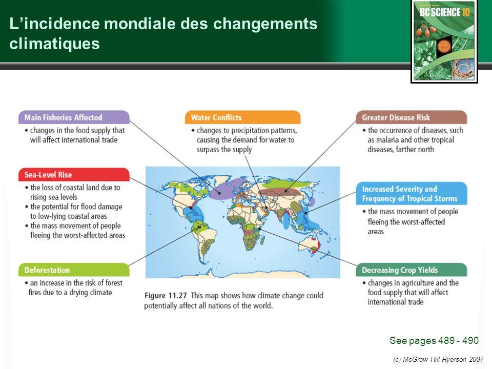 L'incidence mondiale des changements climatiques