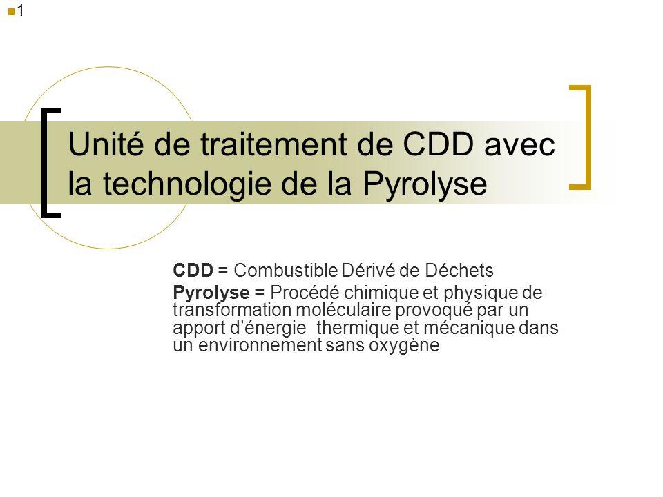 Unité de traitement de CDD avec la technologie de la Pyrolyse