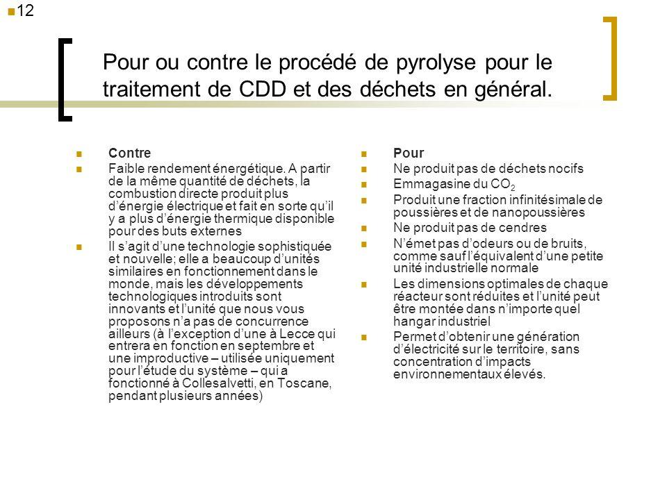 12 Pour ou contre le procédé de pyrolyse pour le traitement de CDD et des déchets en général. Contre.